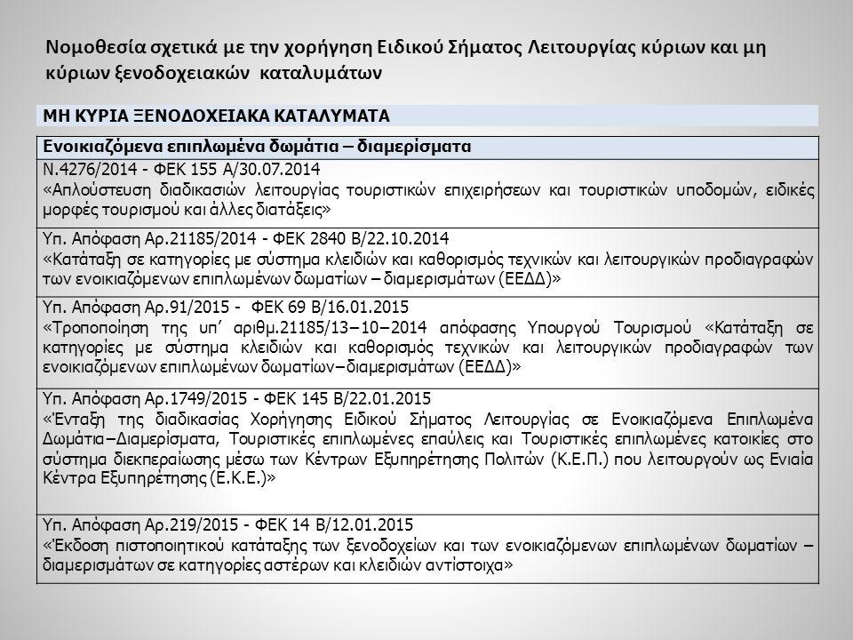 Νομοθεσία σχετικά με τη χορήγηση Ειδικού Σήματος Λειτουργίας κύριων και μη κύριων ξενοδοχειακών καταλυμάτων ΜΗ ΚΥΡΙΑ ΞΕΝΟΔΟΧΕΙΑΚΑ ΚΑΤΑΛΥΜΑΤΑ Αυτοεξυπηρετούμενα καταλύματα – τουριστικές επιπλωμένες κατοικίες και επαύλεις Ν.4276/2014 - ΦΕΚ 155 Α/30.07.2014 «Απλούστευση διαδικασιών λειτουργίας τουριστικών επιχειρήσεων και τουριστικών υποδομών, ειδικές μορφές τουρισμού και άλλες διατάξεις» Υπ.