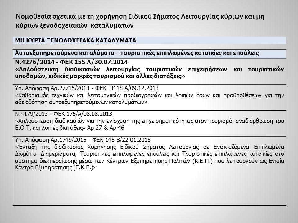 ΔΙΑΔΙΚΑΣΙΑ ΑΠΟΚΤΗΣΗΣ ΕΙΔΙΚΟΥ ΣΗΜΑΤΟΣ ΛΕΙΤΟΥΡΓΙΑΣ (ΕΣΛ)