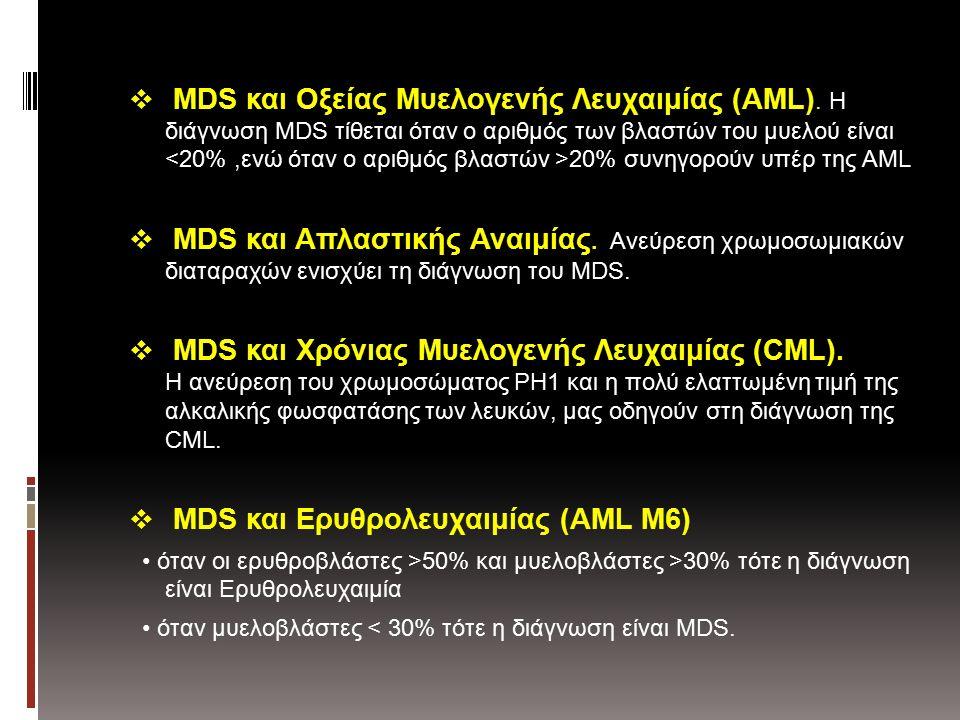  MDS και Οξείας Μυελογενής Λευχαιμίας (AML).