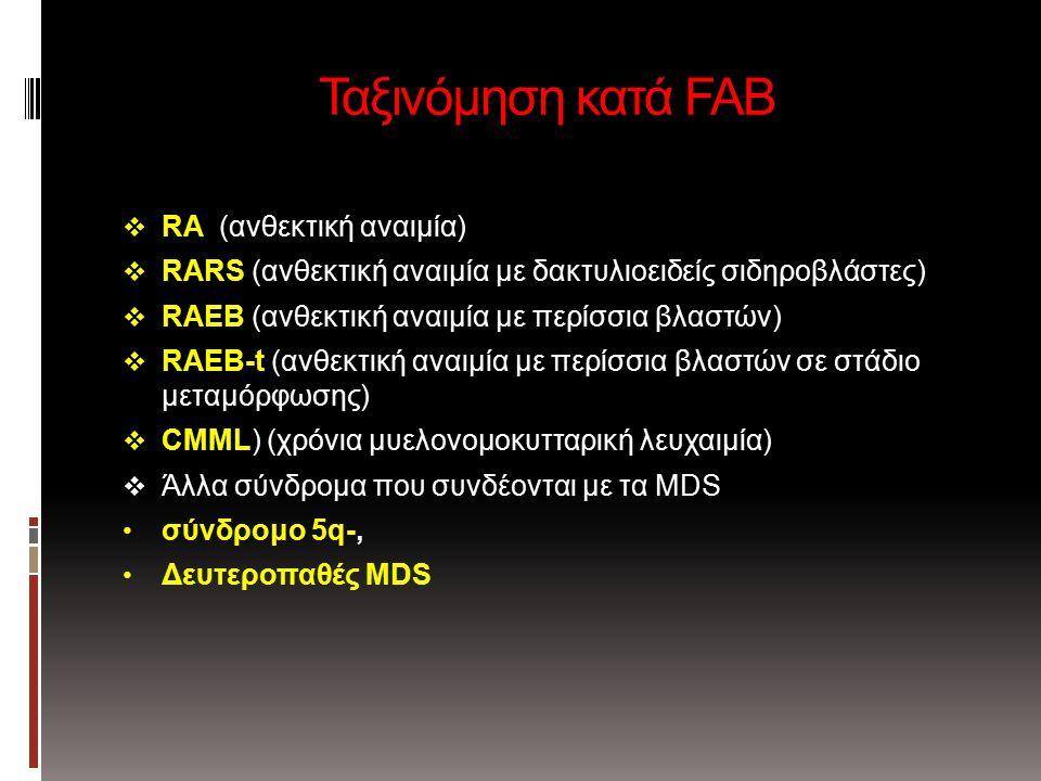 Ταξινόμηση κατά FAB  RA (ανθεκτική αναιμία)  RARS (ανθεκτική αναιμία με δακτυλιοειδείς σιδηροβλάστες)  RAEB (ανθεκτική αναιμία με περίσσια βλαστών)  RAEB-t (ανθεκτική αναιμία με περίσσια βλαστών σε στάδιο μεταμόρφωσης)  CMML) (χρόνια μυελονομοκυτταρική λευχαιμία)  Άλλα σύνδρομα που συνδέονται με τα MDS σύνδρομο 5q-, Δευτεροπαθές MDS