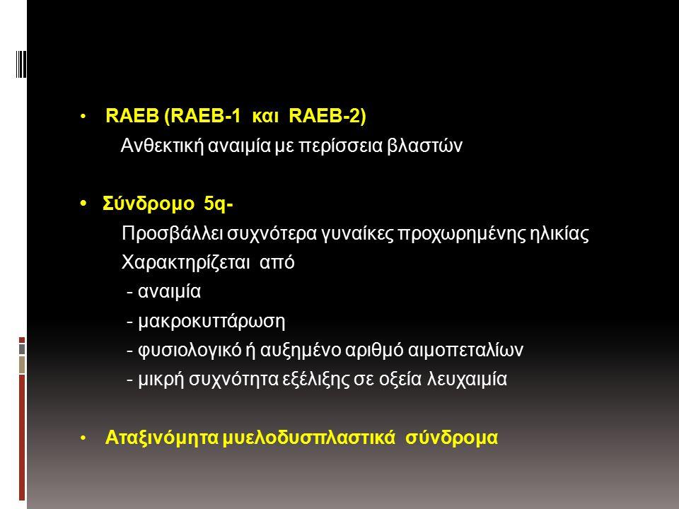 RAEB (RAEB-1 και RAEB-2) Ανθεκτική αναιμία με περίσσεια βλαστών Σύνδρομο 5q- Προσβάλλει συχνότερα γυναίκες προχωρημένης ηλικίας Χαρακτηρίζεται από - αναιμία - μακροκυττάρωση - φυσιολογικό ή αυξημένο αριθμό αιμοπεταλίων - μικρή συχνότητα εξέλιξης σε οξεία λευχαιμία Αταξινόμητα μυελοδυσπλαστικά σύνδρομα