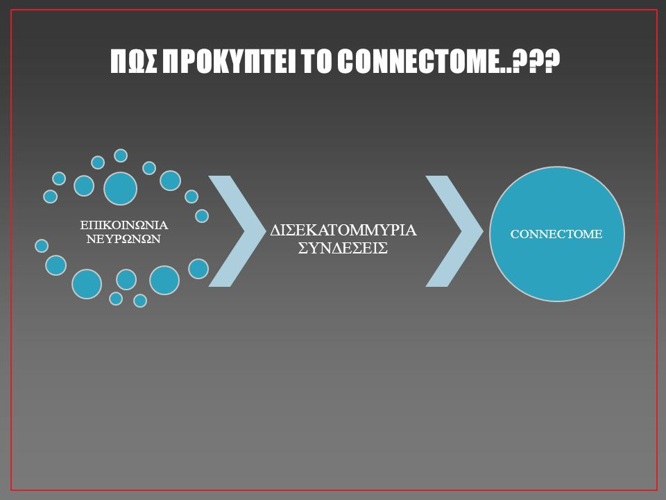 ΥΠΟΚΑΤΗΓΟΡΙΕΣ ΓΡΑΦΗΜΑΤΟΣ ΓΡΑΦΗΜΑ CONNECTOME ΑΜΕΣΟ: νευρώνες, μυς, γονάδες και τις μεταξύ τους χημικές συνδέσεις Νευρώνες και τις μεσοκυττάριες συνδέσεις τους Μυς και τις μεσοκυττάριες συνδέσεις τους Μικρός δικτυακός κόσμος