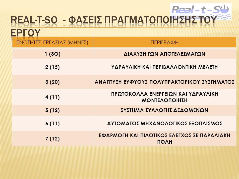 ΕΝΟΤΗΤΕΣ ΕΡΓΑΣΙΑΣ (ΜΗΝΕΣ)ΠΕΡΙΓΡΑΦΗ 1 (3Ο)ΔΙΑΧΥΣΗ ΤΩΝ ΑΠΟΤΕΛΕΣΜΑΤΩΝ 2 (15)ΥΔΡΑΥΛΙΚΗ ΚΑΙ ΠΕΡΙΒΑΛΛΟΝΤΙΚΗ ΜΕΛΕΤΗ 3 (20)ΑΝΑΠΤΥΞΗ ΕΥΦΥΟΥΣ ΠΟΛΥΠΡΑΚΤΟΡΙΚΟΥ ΣΥΣΤΗΜΑΤΟΣ 4 (11) ΠΡΩΤΟΚΟΛΛΑ ΕΝΕΡΓΕΙΩΝ ΚΑΙ ΥΔΡΑΥΛΙΚΗ ΜΟΝΤΕΛΟΠΟΙΗΣΗ 5 (12)ΣΥΣΤΗΜΑ ΣΥΛΛΟΓΗΣ ΔΕΔΟΜΕΝΩΝ 6 (11)ΑΥΤΟΜΑΤΟΣ ΜΗΧΑΝΟΛΟΓΙΚΟΣ ΕΞΟΠΛΙΣΜΟΣ 7 (12) ΕΦΑΡΜΟΓΗ ΚΑΙ ΠΙΛΟΤΙΚΟΣ ΕΛΕΓΧΟΣ ΣΕ ΠΑΡΑΛΙΑΚΗ ΠΟΛΗ