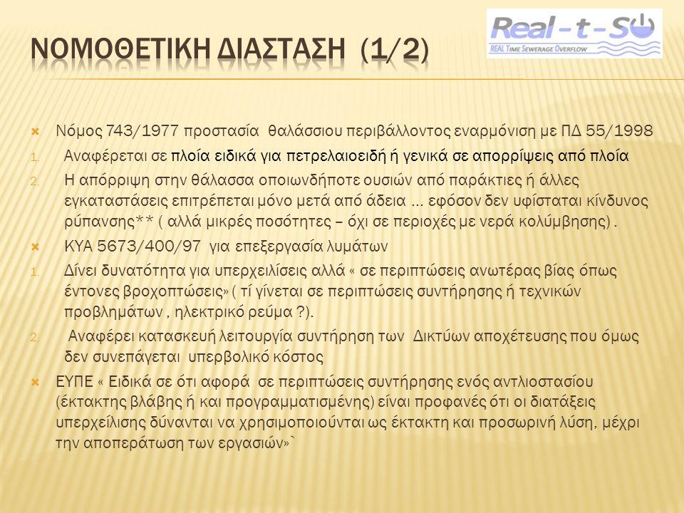  Νόμος 743/1977 προστασία θαλάσσιου περιβάλλοντος εναρμόνιση με ΠΔ 55/1998 1.