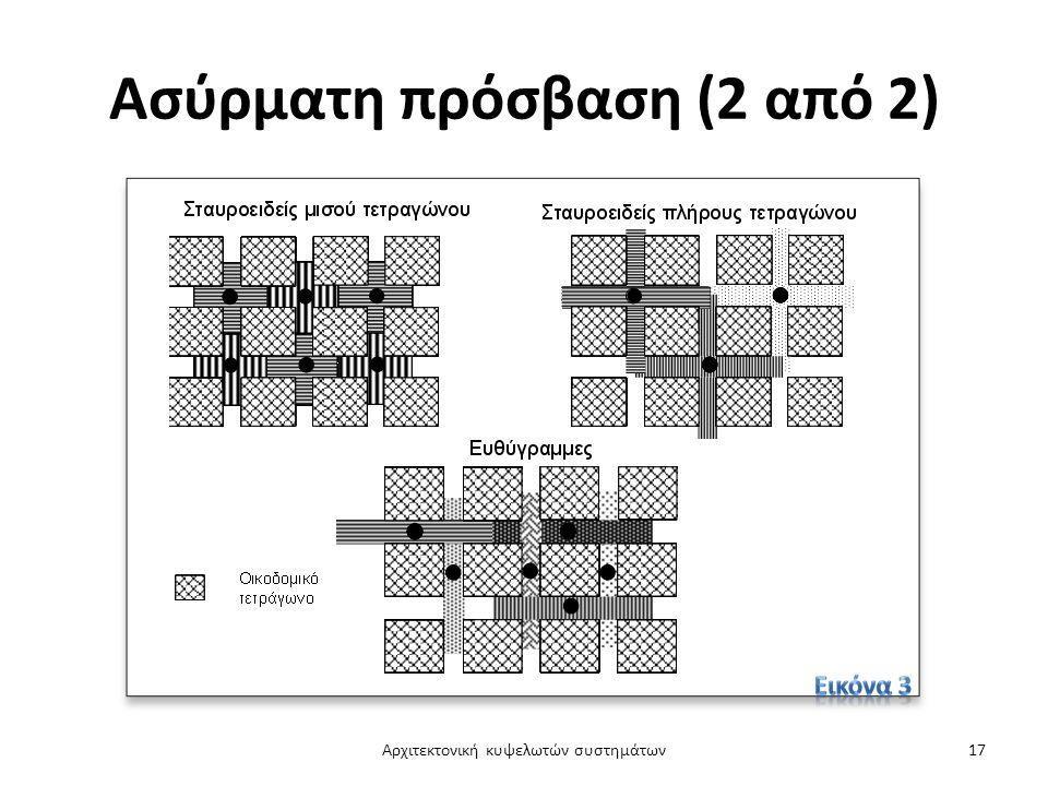 Ασύρματη πρόσβαση (2 από 2) Αρχιτεκτονική κυψελωτών συστημάτων17