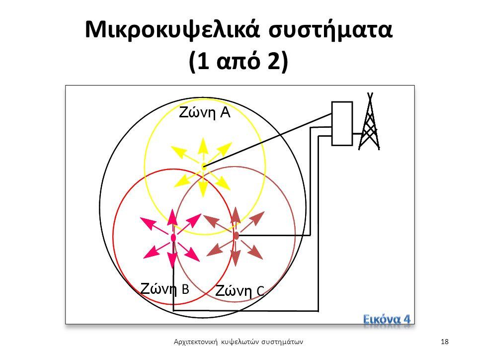 Μικροκυψελικά συστήματα (1 από 2) Αρχιτεκτονική κυψελωτών συστημάτων18