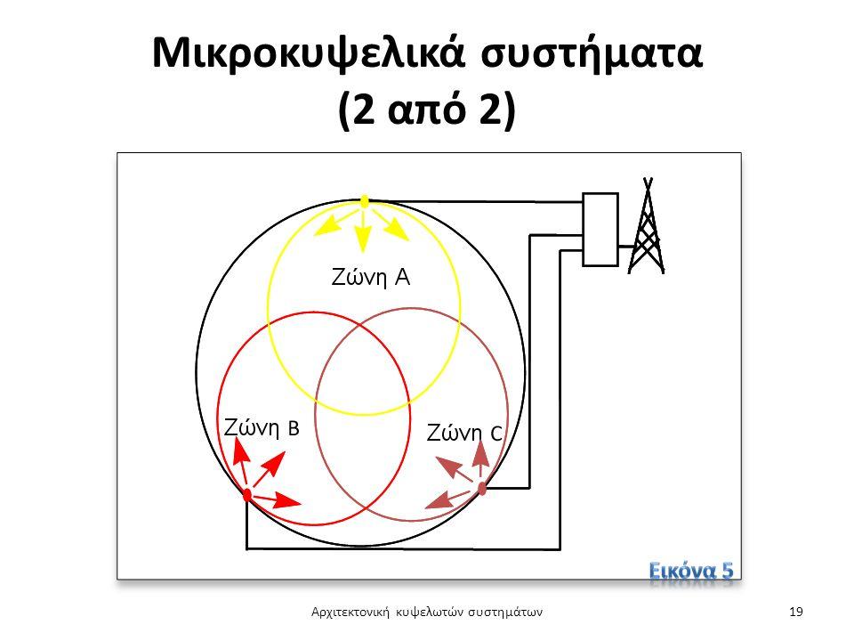 Μικροκυψελικά συστήματα (2 από 2) Αρχιτεκτονική κυψελωτών συστημάτων19