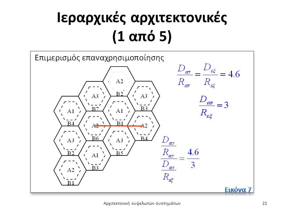 Ιεραρχικές αρχιτεκτονικές (1 από 5) Αρχιτεκτονική κυψελωτών συστημάτων21