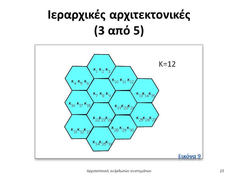 Ιεραρχικές αρχιτεκτονικές (3 από 5) Αρχιτεκτονική κυψελωτών συστημάτων23