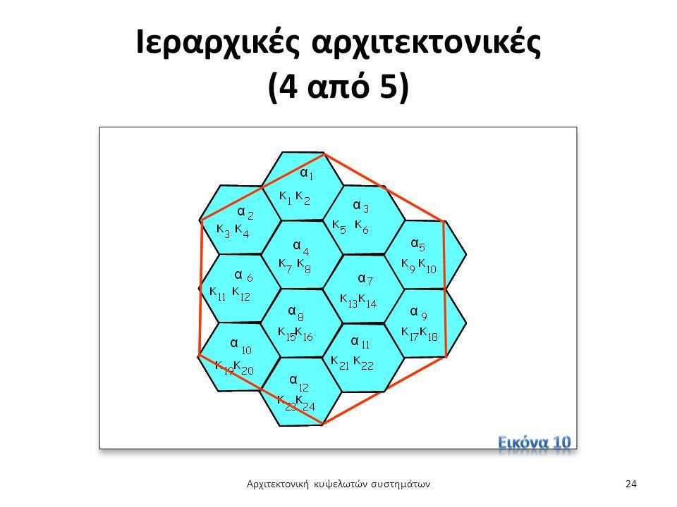 Ιεραρχικές αρχιτεκτονικές (4 από 5) Αρχιτεκτονική κυψελωτών συστημάτων24