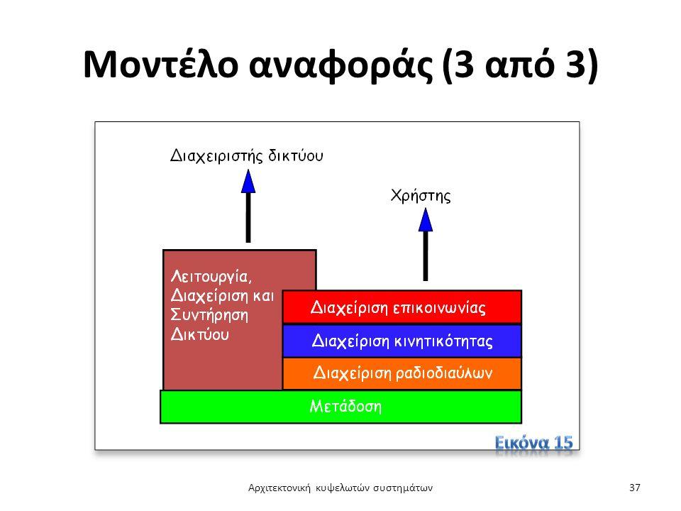 Μοντέλο αναφοράς (3 από 3) Αρχιτεκτονική κυψελωτών συστημάτων37