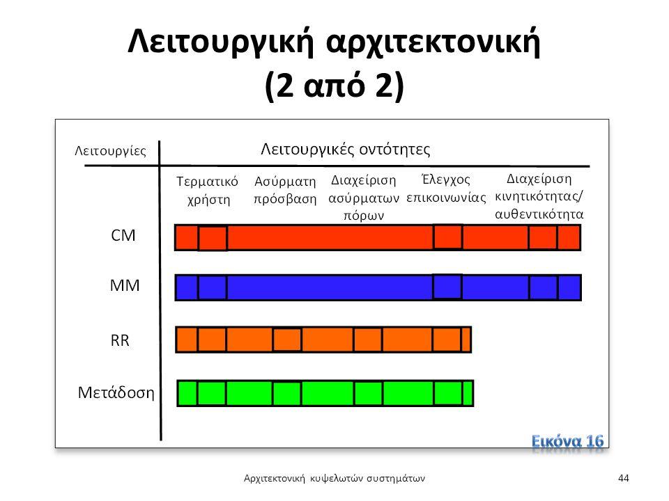 Λειτουργική αρχιτεκτονική (2 από 2) Αρχιτεκτονική κυψελωτών συστημάτων44