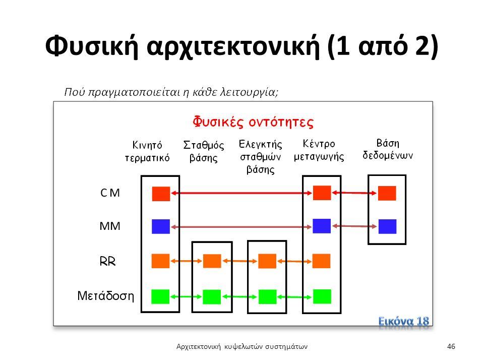 Φυσική αρχιτεκτονική (1 από 2) Αρχιτεκτονική κυψελωτών συστημάτων46