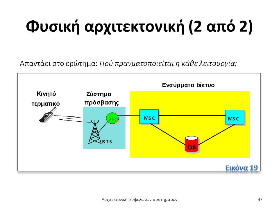 Φυσική αρχιτεκτονική (2 από 2) Αρχιτεκτονική κυψελωτών συστημάτων47