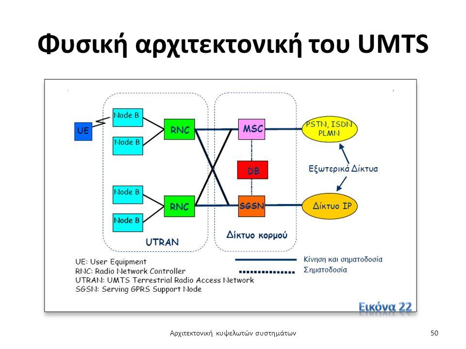 Φυσική αρχιτεκτονική του UMTS Αρχιτεκτονική κυψελωτών συστημάτων50