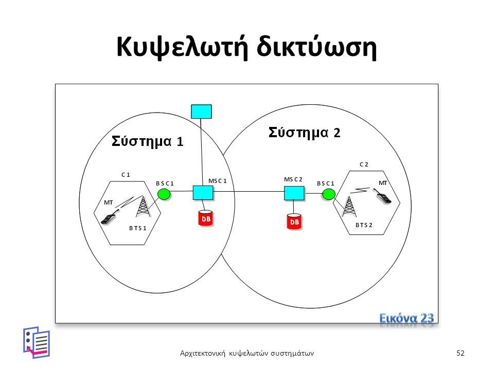 Κυψελωτή δικτύωση Αρχιτεκτονική κυψελωτών συστημάτων52