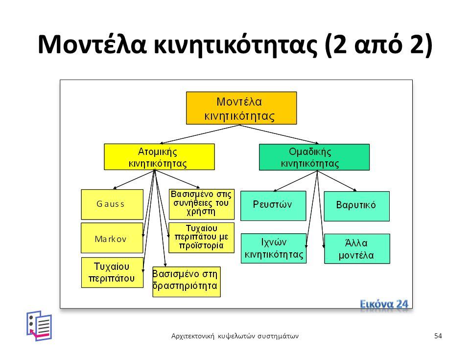 Μοντέλα κινητικότητας (2 από 2) Αρχιτεκτονική κυψελωτών συστημάτων54
