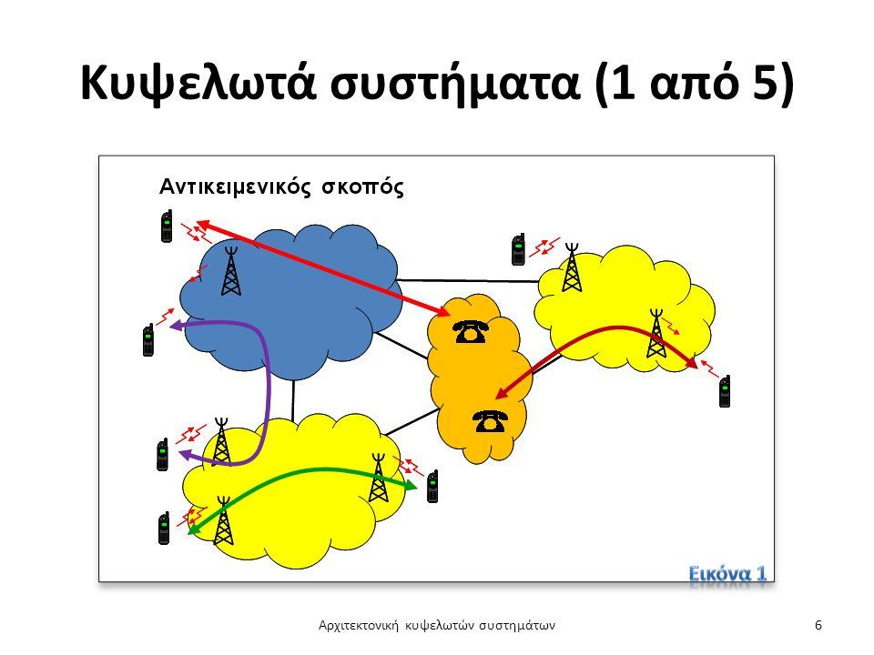 Κυψελωτά συστήματα (1 από 5) Αρχιτεκτονική κυψελωτών συστημάτων6