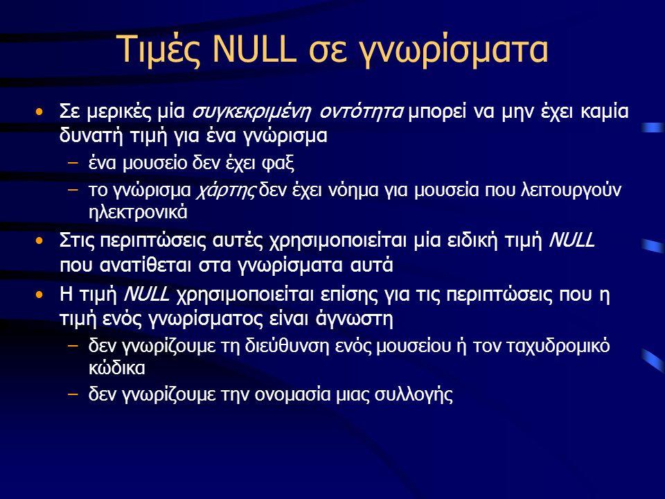 Τιμές NULL σε γνωρίσματα Σε μερικές μία συγκεκριμένη οντότητα μπορεί να μην έχει καμία δυνατή τιμή για ένα γνώρισμα –ένα μουσείο δεν έχει φαξ –το γνώρισμα χάρτης δεν έχει νόημα για μουσεία που λειτουργούν ηλεκτρονικά Στις περιπτώσεις αυτές χρησιμοποιείται μία ειδική τιμή NULL που ανατίθεται στα γνωρίσματα αυτά Η τιμή NULL χρησιμοποιείται επίσης για τις περιπτώσεις που η τιμή ενός γνωρίσματος είναι άγνωστη –δεν γνωρίζουμε τη διεύθυνση ενός μουσείου ή τον ταχυδρομικό κώδικα –δεν γνωρίζουμε την ονομασία μιας συλλογής