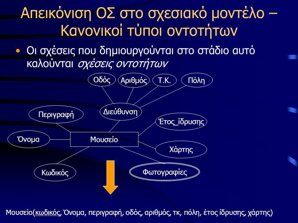 Απεικόνιση ΟΣ στο σχεσιακό μοντέλο – Κανονικοί τύποι οντοτήτων Οι σχέσεις που δημιουργούνται στο στάδιο αυτό καλούνται σχέσεις οντοτήτων Μουσείο(κωδικ