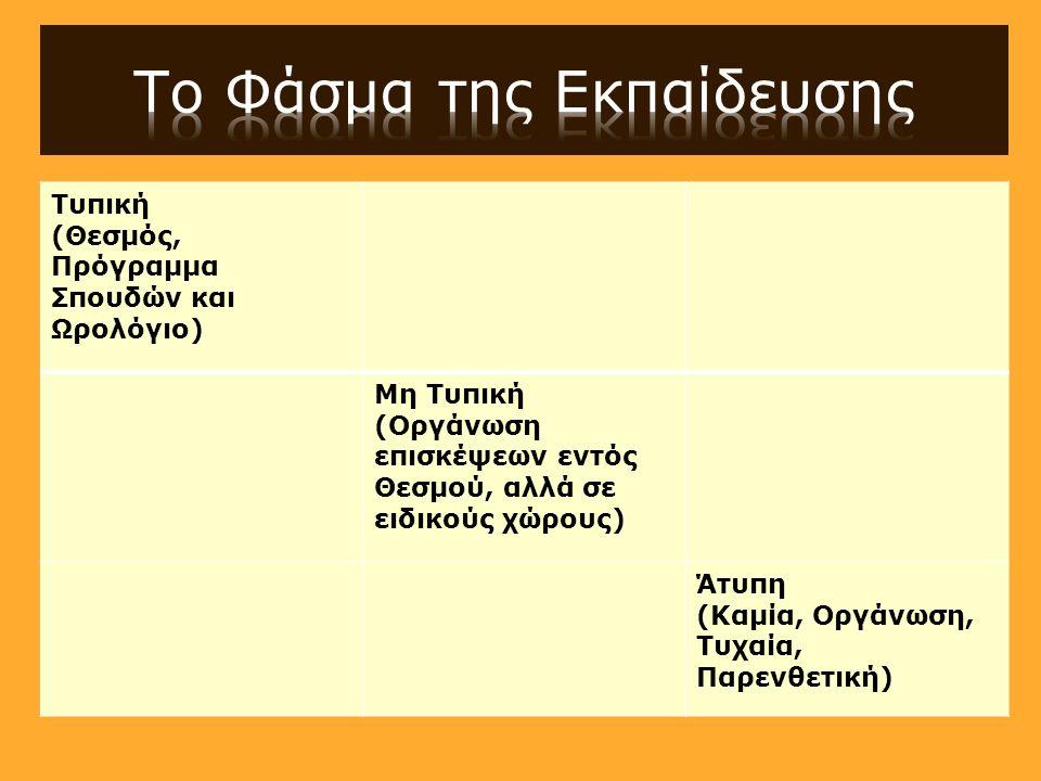 Τυπική (Θεσμός, Πρόγραμμα Σπουδών και Ωρολόγιο) Μη Τυπική (Οργάνωση επισκέψεων εντός Θεσμού, αλλά σε ειδικούς χώρους) Άτυπη (Καμία, Οργάνωση, Τυχαία, Παρενθετική)