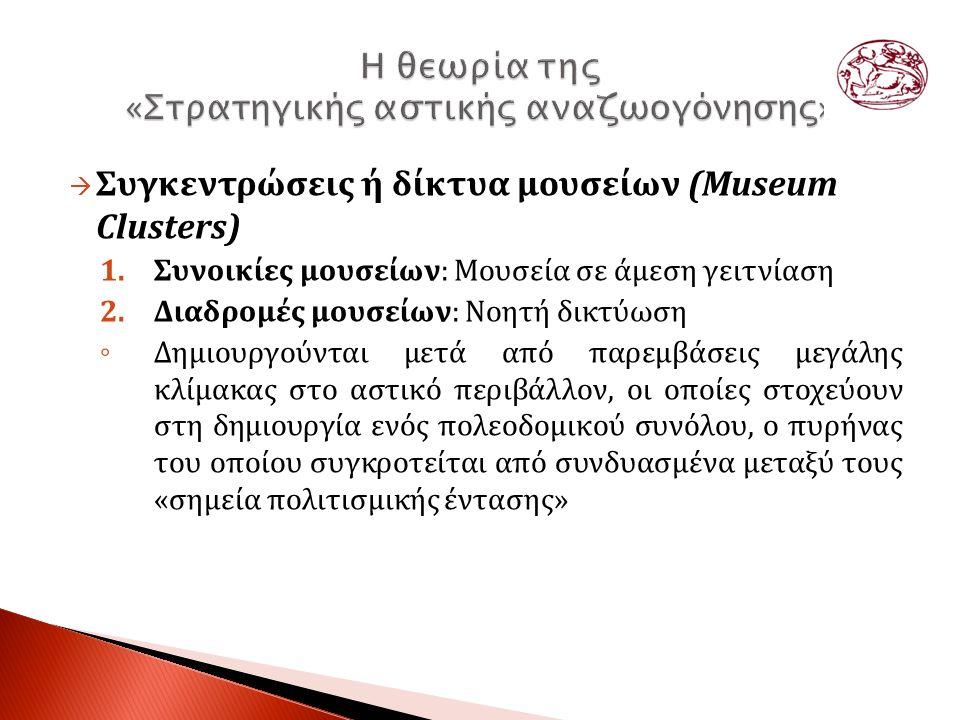 Συγκεντρώσεις ή δίκτυα μουσείων (Museum Clusters) 1.Συνοικίες μουσείων: Μουσεία σε άμεση γειτνίαση 2.Διαδρομές μουσείων: Νοητή δικτύωση ◦ Δημιουργούνται μετά από παρεμβάσεις μεγάλης κλίμακας στο αστικό περιβάλλον, οι οποίες στοχεύουν στη δημιουργία ενός πολεοδομικού συνόλου, ο πυρήνας του οποίου συγκροτείται από συνδυασμένα μεταξύ τους «σημεία πολιτισμικής έντασης»