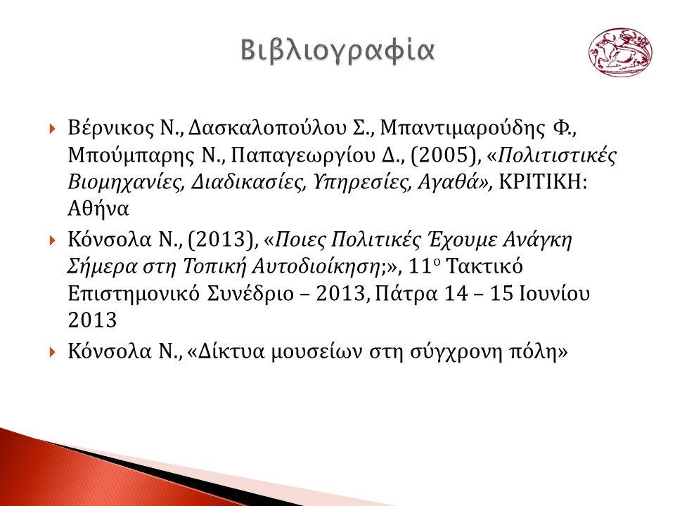  Βέρνικος Ν., Δασκαλοπούλου Σ., Μπαντιμαρούδης Φ., Μπούμπαρης Ν., Παπαγεωργίου Δ., (2005), «Πολιτιστικές Βιομηχανίες, Διαδικασίες, Υπηρεσίες, Αγαθά», ΚΡΙΤΙΚΗ: Αθήνα  Κόνσολα Ν., (2013), «Ποιες Πολιτικές Έχουμε Ανάγκη Σήμερα στη Τοπική Αυτοδιοίκηση;», 11 ο Τακτικό Επιστημονικό Συνέδριο – 2013, Πάτρα 14 – 15 Ιουνίου 2013  Κόνσολα Ν., «Δίκτυα μουσείων στη σύγχρονη πόλη»