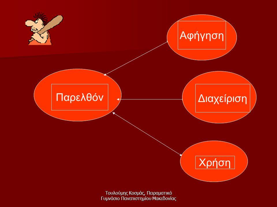 Τουλούμης Κοσμάς, Πειραματικό Γυμνάσιο Πανεπιστημίου Μακεδονίας Παρελθόν Αφήγηση Διαχείριση Χρήση