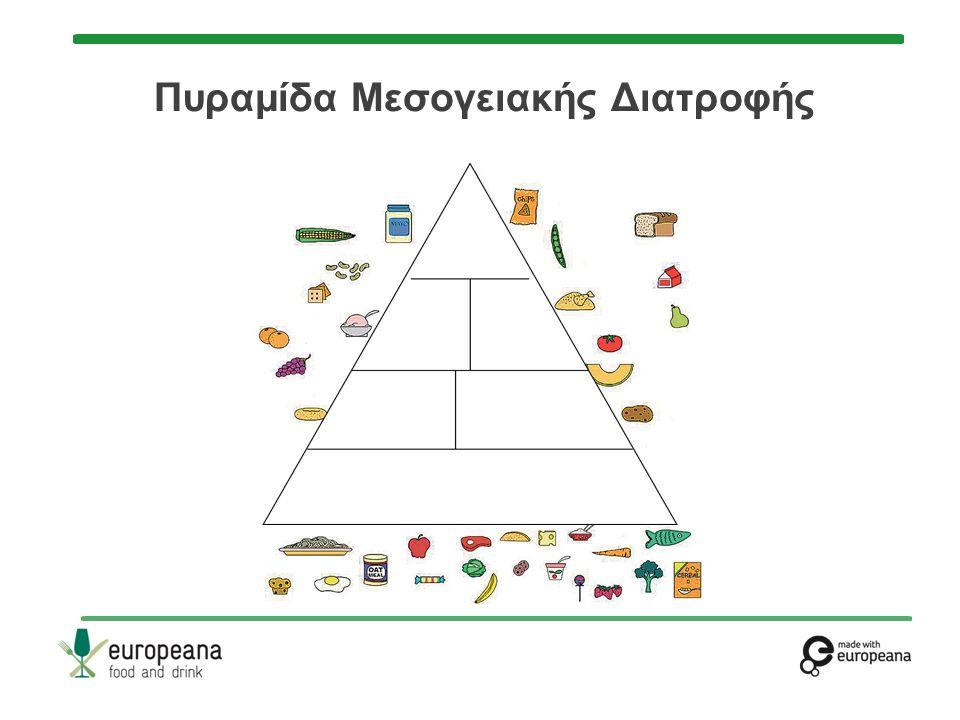 Ομάδα Γ Όνομα: Ελεγκού και Κλειώ Ηλικία: 43 και 22 Επάγγελμα/Ιδιότητα: Οικοκυρές Πρόγευμα: Τσιορβάς (πουργουρόσουπα) Ψωμί Ρόφημα από ζαμπούκκο