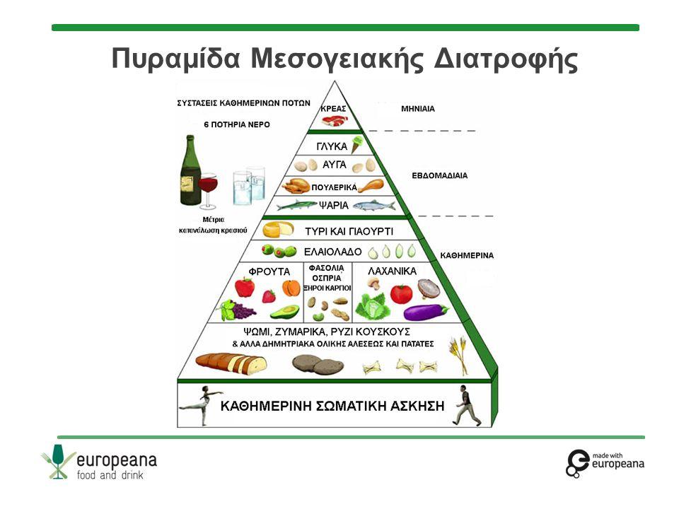 Συγγραφή Νατάσα Χαραλάμπους - Μουσείο Κυπριακών Τροφίμων και Διατροφής charalambous.natasa@gmail.com cyfoodmuseum@gmail.com Εποπτική/Συμβουλευτική Ομάδα Στάλω Λαζάρου - Μουσείο Κυπριακών Τροφίμων και Διατροφής Εύα Νεοφύτου - Υπουργείο Παιδείας και Πολιτισμού Δέσπω Λοϊζου - Υπουργείο Παιδείας και Πολιτισμού Κατερίνα Μάτσα - Εκπαιδευτικός/Θεατρολόγος Λευκωσία, Ιούλιος 201536