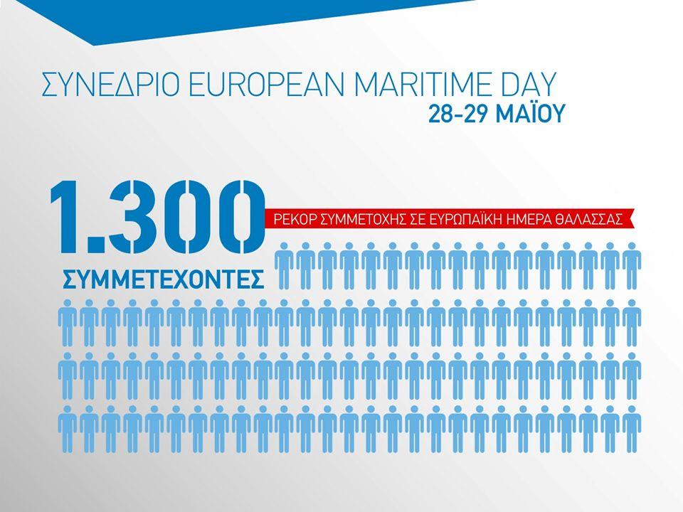 Συνέδριο Εuropean Μaritime Day 28-29 Μαΐου