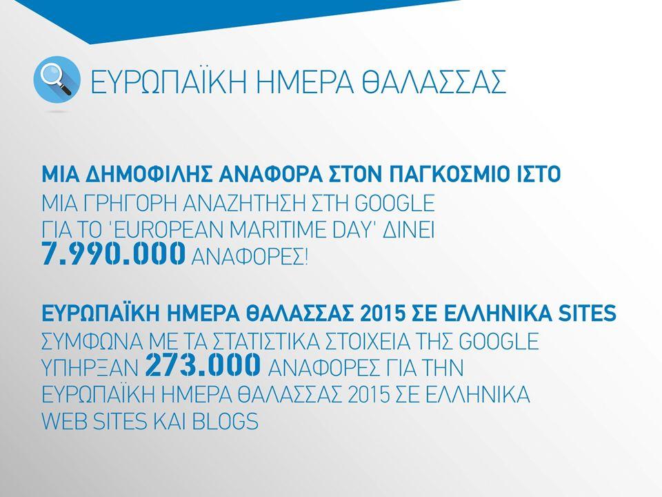 Επισκεψιμότητα emdpiraeus.gr Από 29/4 έως 9/6/2015 89.700 προβολές σελίδας 34.400 συνδέσεις 24.850 επισκέπτες