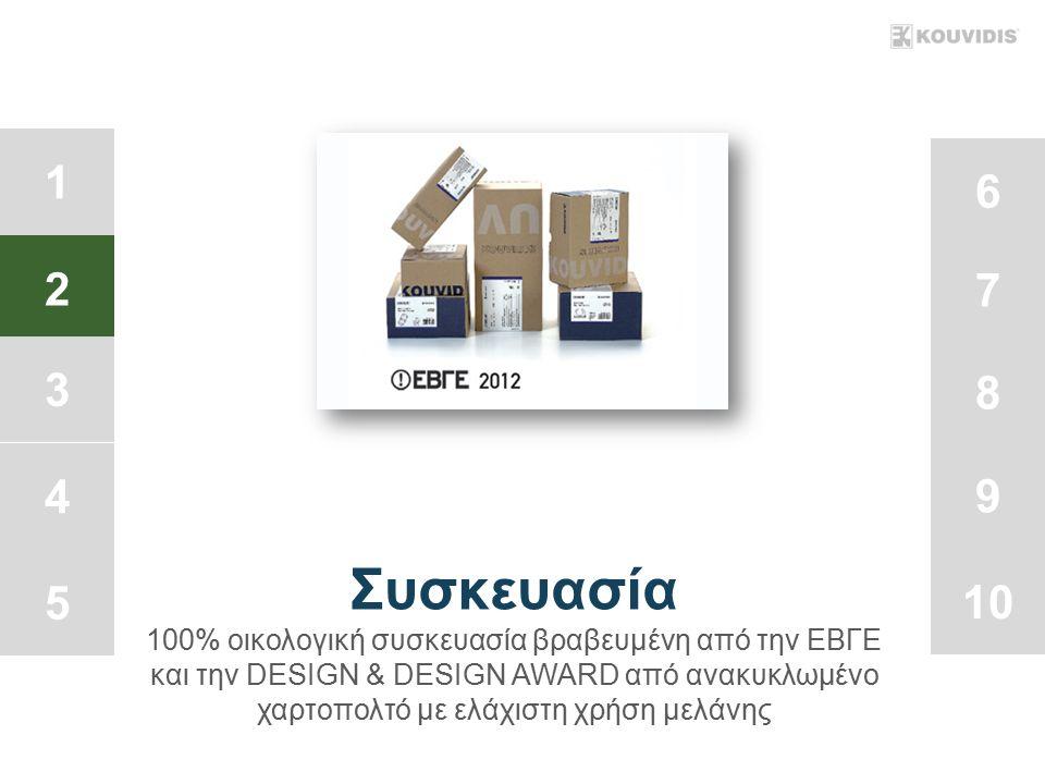 1 2 3 4 5 6 7 8 9 10 Συσκευασία 100% οικολογική συσκευασία βραβευμένη από την ΕΒΓΕ και την DESIGN & DESIGN AWARD από ανακυκλωμένο χαρτοπολτό με ελάχιστη χρήση μελάνης