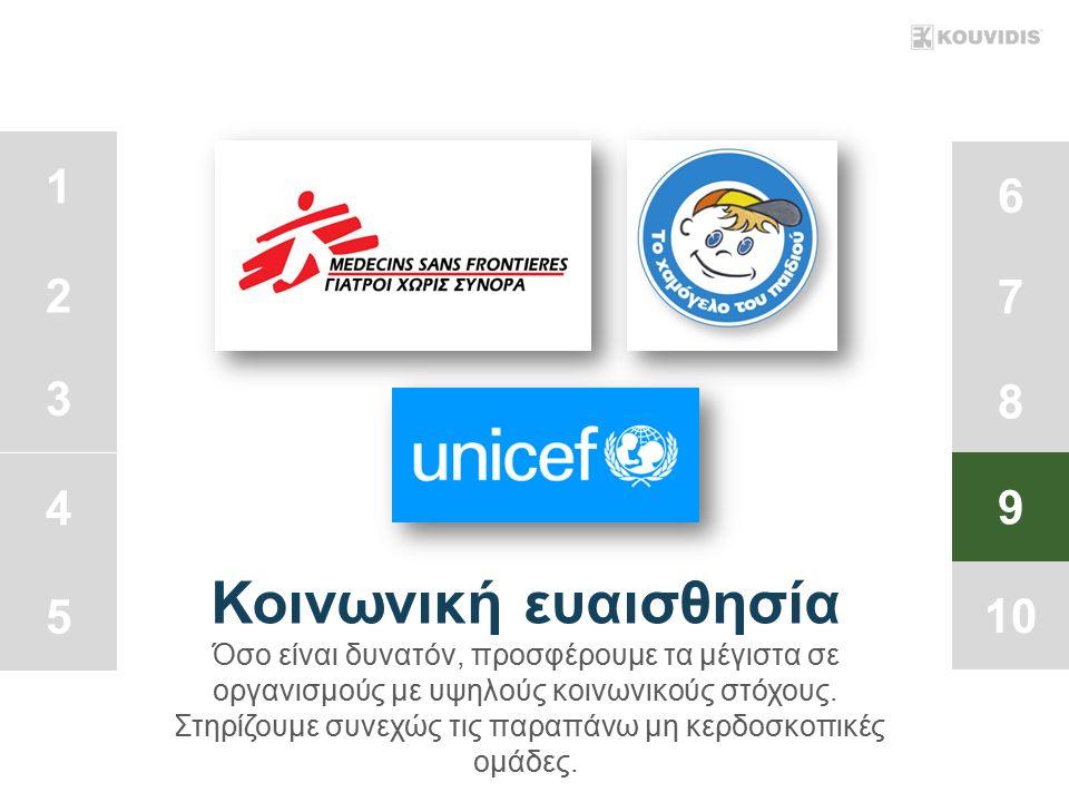1 2 3 4 5 6 7 8 9 10 Κοινωνική ευαισθησία Όσο είναι δυνατόν, προσφέρουμε τα μέγιστα σε οργανισμούς με υψηλούς κοινωνικούς στόχους. Στηρίζουμε συνεχώς