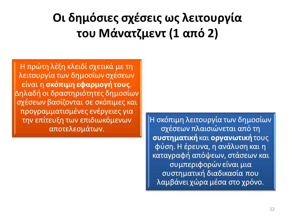 Οι δημόσιες σχέσεις ως λειτουργία του Μάνατζμεντ (1 από 2) Η πρώτη λέξη κλειδί σχετικά με τη λειτουργία των δημοσίων σχέσεων είναι η σκόπιμη εφαρμογή τους.
