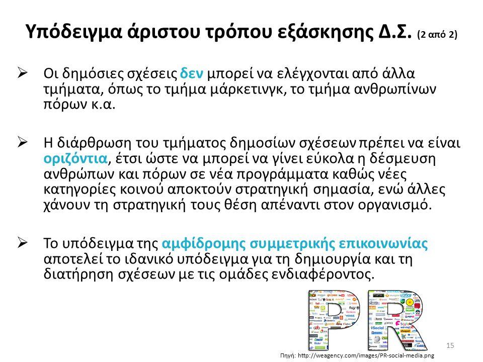  Οι δημόσιες σχέσεις δεν μπορεί να ελέγχονται από άλλα τμήματα, όπως το τμήμα μάρκετινγκ, το τμήμα ανθρωπίνων πόρων κ.α.