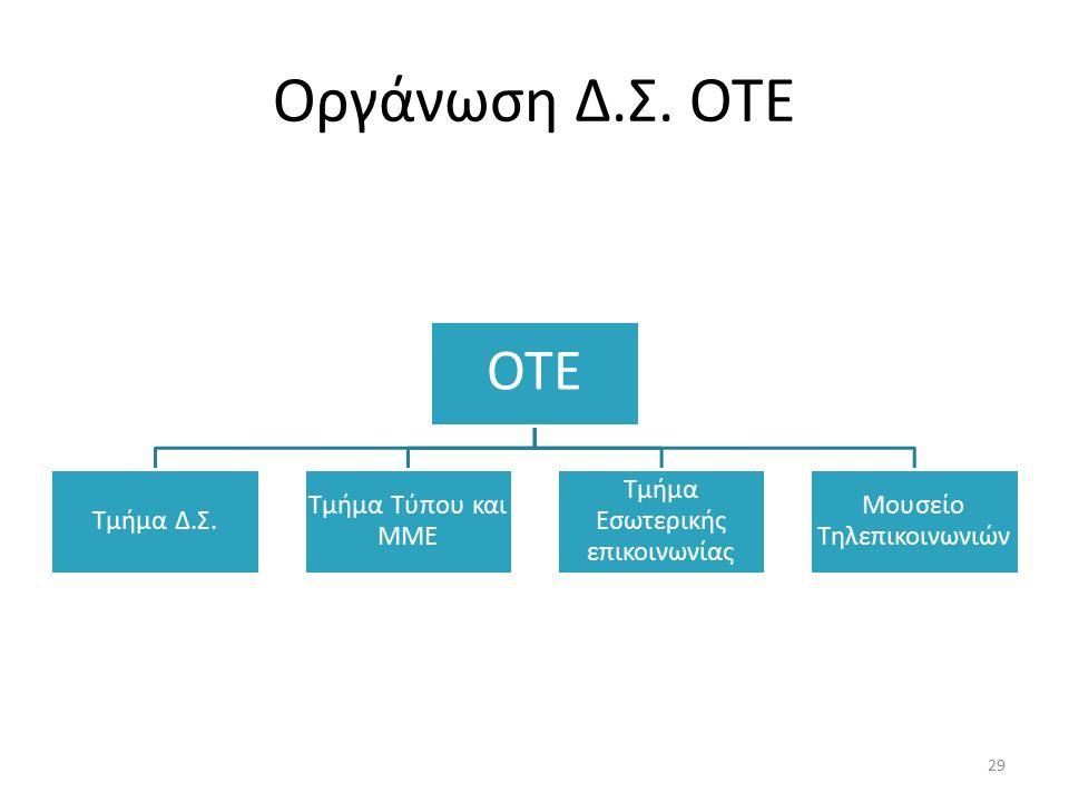 Οργάνωση Δ.Σ. ΟΤΕ ΟΤΕ Τμήμα Δ.Σ.