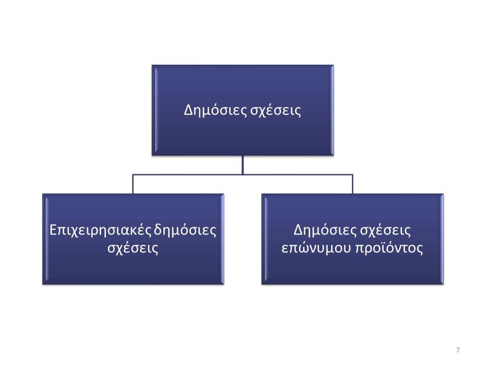 Δημόσιες σχέσεις Επιχειρησιακές δημόσιες σχέσεις Δημόσιες σχέσεις επώνυμου προϊόντος 7
