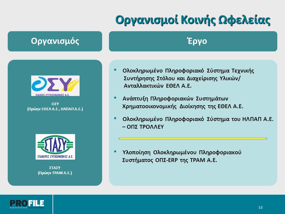 Οργανισμοί Κοινής Ωφελείας 13 ΟργανισμόςΈργο Ολοκληρωμένο Πληροφοριακό Σύστημα Τεχνικής Συντήρησης Στόλου και Διαχείρισης Υλικών/ Ανταλλακτικών ΕΘΕΛ Α.Ε.