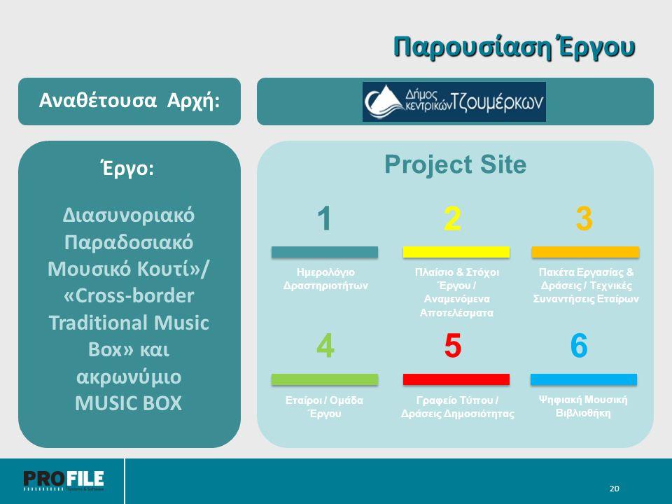 20 Έργο: Διασυνοριακό Παραδοσιακό Μουσικό Κουτί»/ «Cross-border Traditional Music Box» και ακρωνύμιο MUSIC BOX Αναθέτουσα Αρχή: Παρουσίαση Έργου Project Site Εταίροι / Ομάδα Έργου Γραφείο Τύπου / Δράσεις Δημοσιότητας Πακέτα Εργασίας & Δράσεις / Τεχνικές Συναντήσεις Εταίρων Πλαίσιο & Στόχοι Έργου / Αναμενόμενα Αποτελέσματα Ημερολόγιο Δραστηριοτήτων 65 231 4 Ψηφιακή Μουσική Βιβλιοθήκη