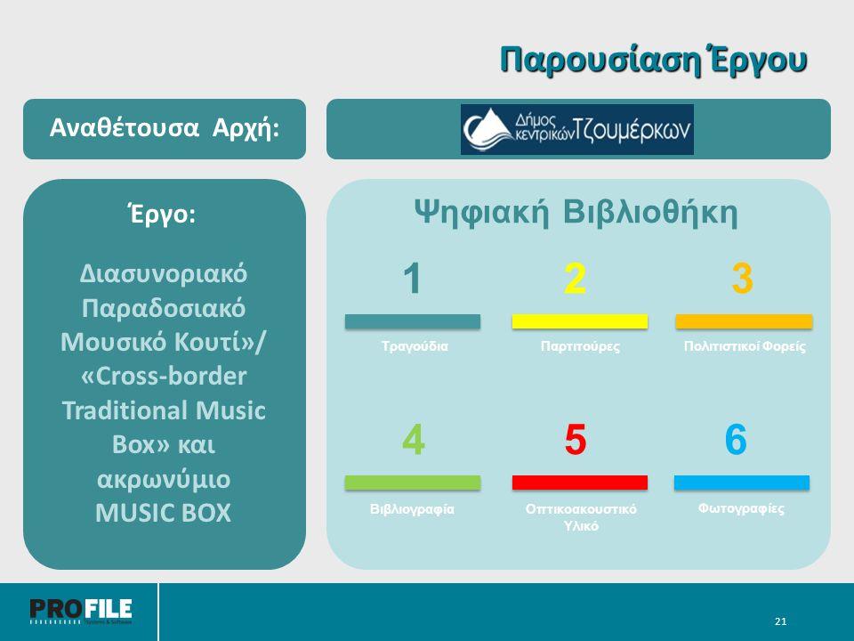 21 Έργο: Διασυνοριακό Παραδοσιακό Μουσικό Κουτί»/ «Cross-border Traditional Music Box» και ακρωνύμιο MUSIC BOX Αναθέτουσα Αρχή: Παρουσίαση Έργου Ψηφιακή Βιβλιοθήκη ΒιβλιογραφίαΟπτικοακουστικό Υλικό Πολιτιστικοί ΦορείςΠαρτιτούρεςΤραγούδια 65 231 4 Φωτογραφίες