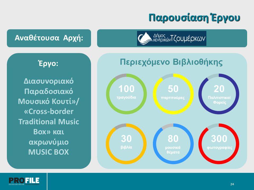 24 Έργο: Διασυνοριακό Παραδοσιακό Μουσικό Κουτί»/ «Cross-border Traditional Music Box» και ακρωνύμιο MUSIC BOX Αναθέτουσα Αρχή: Παρουσίαση Έργου Περιεχόμενο Βιβλιοθήκης παρτιτούρες 50 Πολιτιστικοί Φορείς 20 μουσικά θέματα 80 φωτογραφίες 300 τραγούδια 100 βιβλία 30