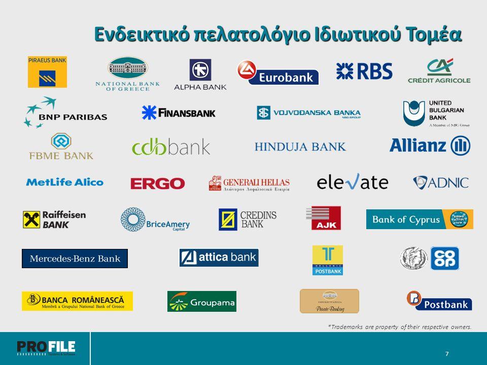 Σημαντικές συνεργασίες *Trademarks are property of their respective owners.