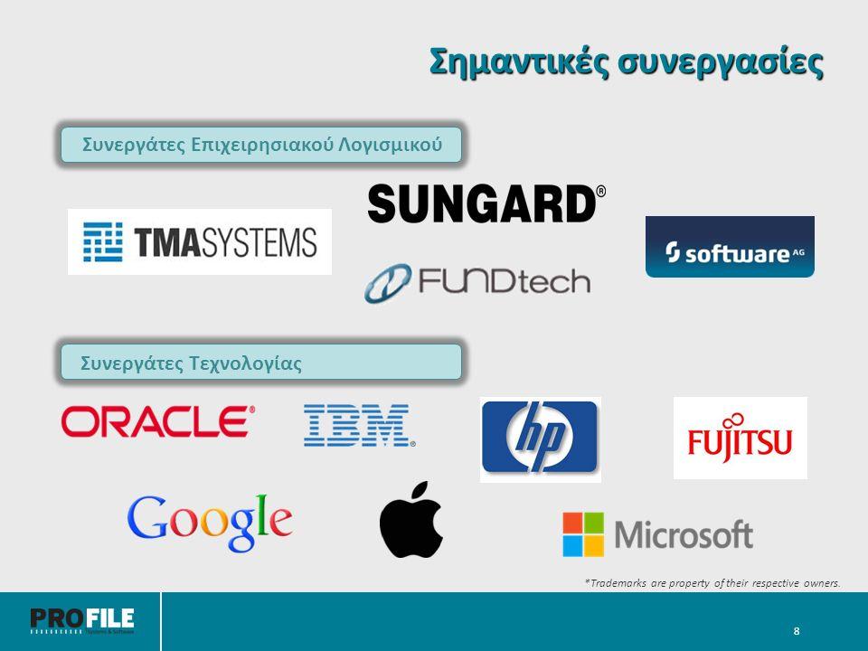 Διεθνής αναγνώριση *Trademarks are property of their respective owners.