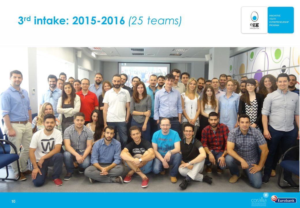 10 3 rd intake: 2015-2016 (25 teams)