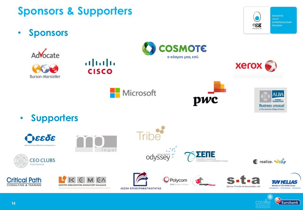 Sponsors & Supporters Sponsors 14 Supporters