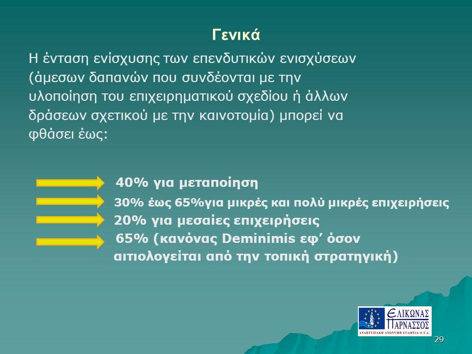 Γενικά Η ένταση ενίσχυσης των επενδυτικών ενισχύσεων (άμεσων δαπανών που συνδέονται με την υλοποίηση του επιχειρηματικού σχεδίου ή άλλων δράσεων σχετικού με την καινοτομία) μπορεί να φθάσει έως: 40% για μεταποίηση 30% έως 65%για μικρές και πολύ μικρές επιχειρήσεις 20% για μεσαίες επιχειρήσεις 65% (κανόνας Deminimis εφ' όσον αιτιολογείται από την τοπική στρατηγική) 29