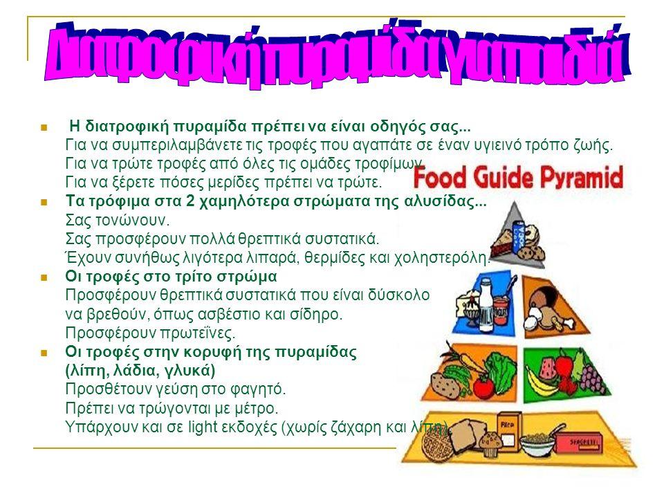 Η διατροφική πυραμίδα πρέπει να είναι οδηγός σας... Για να συμπεριλαμβάνετε τις τροφές που αγαπάτε σε έναν υγιεινό τρόπο ζωής. Για να τρώτε τροφές από