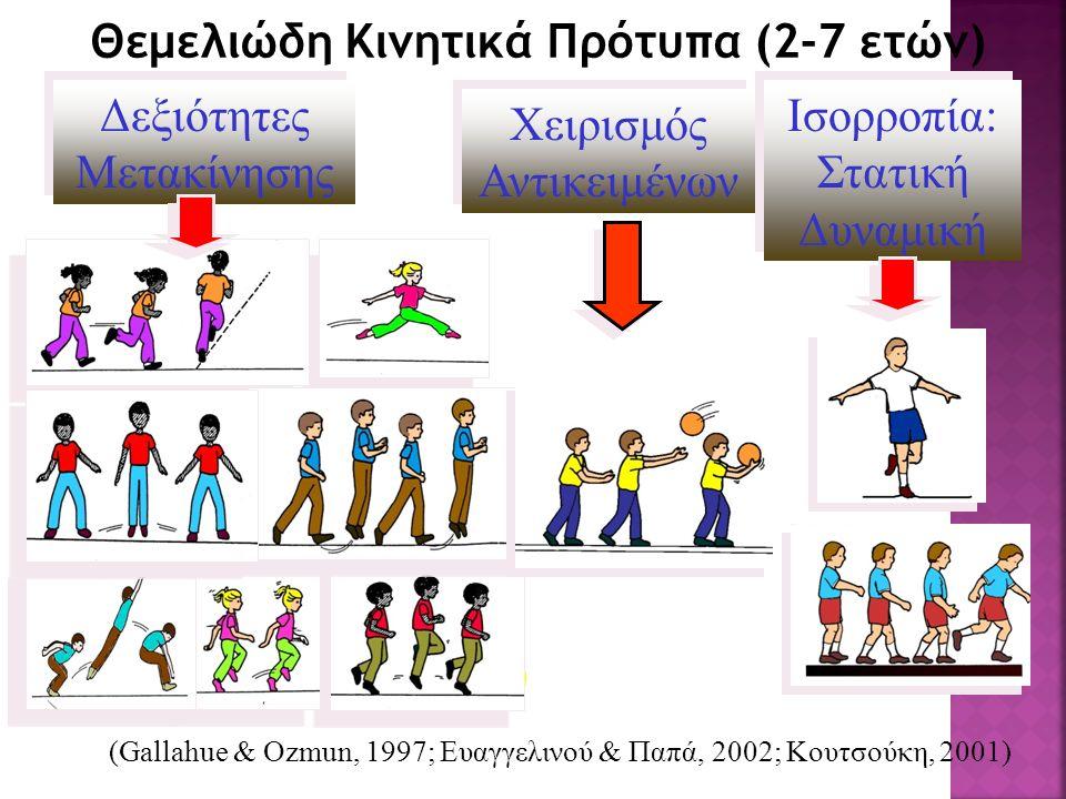 - Τρέξιμο (Running) - Καλπασμός (Gallop) - Αναπηδήσεις στο ένα πόδι (Hop) - Μεγάλα βήματα/άλματα (Leap) - Άλμα χωρίς φόρα (Horizontal Jump) - Χόπλα (Skip) - Πλάγιο Γλίστρημα (Slide) Θεμελιώδη Κινητικά Πρότυπα (2-7 ετών) Δεξιότητες Μετακίνησης Ισορροπία: Στατική Δυναμική Ισορροπία: Στατική Δυναμική Χειρισμός Αντικειμένων (Gallahue & Ozmun, 1997; Ευαγγελινού & Παπά, 2002; Κουτσούκη, 2001)