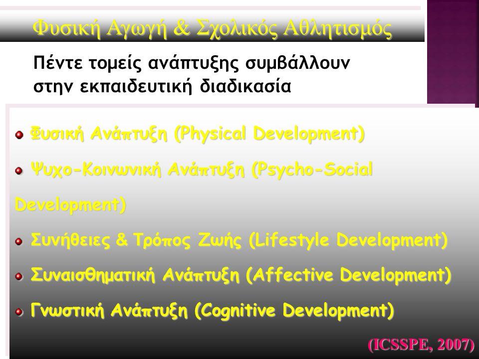 Πέντε τομείς ανάπτυξης συμβάλλουν στην εκπαιδευτική διαδικασία Φυσική Ανάπτυξη (Physical Development) Ψυχο-Κοινωνική Ανάπτυξη (Psycho-Social Development) Ψυχο-Κοινωνική Ανάπτυξη (Psycho-Social Development) Συνήθειες & Τ ρόπο ς Ζωής (Lifestyle Development) Συνήθειες & Τ ρόπο ς Ζωής (Lifestyle Development) Συναισθηματική Ανάπτυξη (Affective Development) Συναισθηματική Ανάπτυξη (Affective Development) Γνωστική Ανάπτυξη (Cognitive Development) Γνωστική Ανάπτυξη (Cognitive Development) (ICSSPE, 2007) Φυσική Ανάπτυξη (Physical Development) Ψυχο-Κοινωνική Ανάπτυξη (Psycho-Social Development) Ψυχο-Κοινωνική Ανάπτυξη (Psycho-Social Development) Συνήθειες & Τ ρόπο ς Ζωής (Lifestyle Development) Συνήθειες & Τ ρόπο ς Ζωής (Lifestyle Development) Συναισθηματική Ανάπτυξη (Affective Development) Συναισθηματική Ανάπτυξη (Affective Development) Γνωστική Ανάπτυξη (Cognitive Development) Γνωστική Ανάπτυξη (Cognitive Development) (ICSSPE, 2007) Φυσική Αγωγή & Σχολικός Αθλητισμός